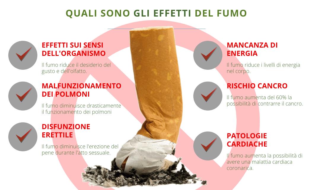 Tutti i metodi per smettere di fumare definitivamente